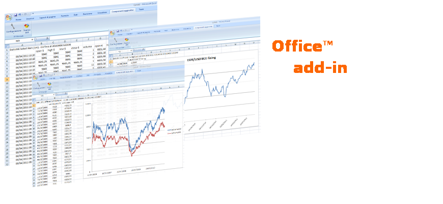 Office add-in componenti aggiuntivi Excel Word dati LME valute