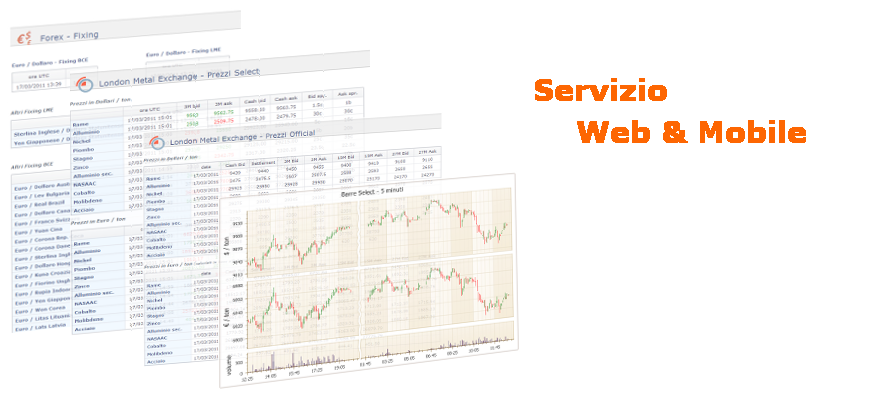Servizio Web & Mobile dati real-time LME e Valute su PC, MAC, iPad, TabletPC, iPhone, SmartPhone